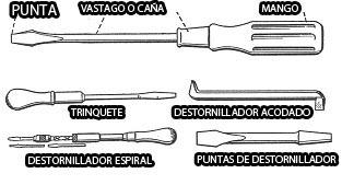 partes de un destornillador tipos de destornilladores