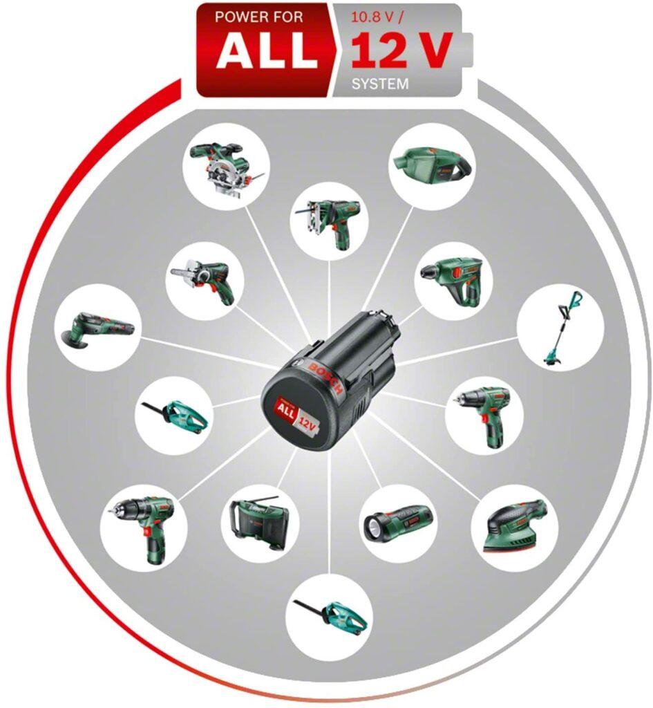 easydrill 1200 bosch,bosch easydrill 1200 leroy merlin,bosch easydrill 1200 bateria