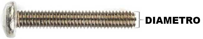 diametro tornillo,diametro de un tornillo,como saber diametro tornillo